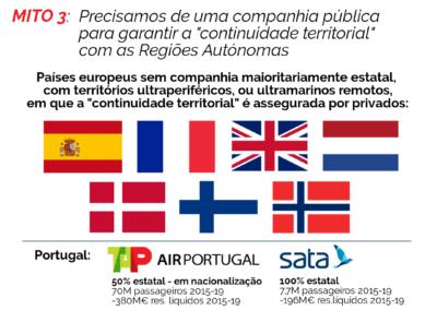 200803 - TAP continuidade territorial