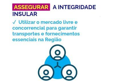 200828 - Integridade insular